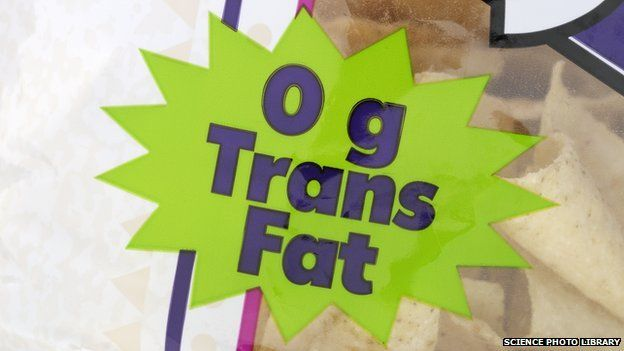 US Bans Transfats--BBC News article--transfats show up where not expected