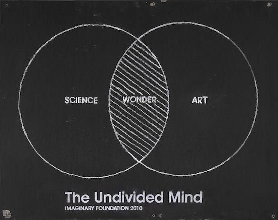 The Undivided Mind #chalk #psychology #pov