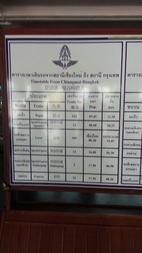 Train timetable from Chang Mai to Bangkok 2015