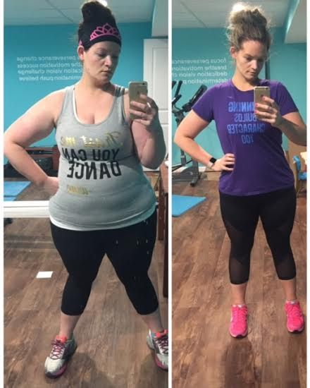 Best workouts for weight loss and toning