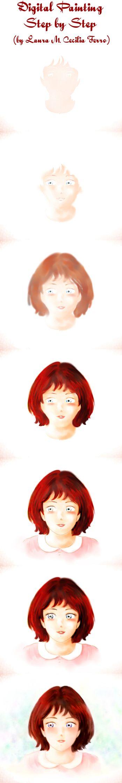 """Tutorial Digital Painting (step by step). Illustrazioni per il romanzo per ragazzi """"Vivere a Venezia"""", di Laura M. Cecilia Ferro. #illustrazioni, #manga, #cartoon, #TutorialDigitalPainting"""