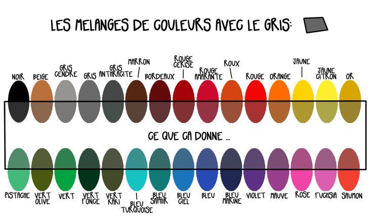 Plus de 1000 id es propos de couleurs sur pinterest tutoriels d 39 art - Teinture textile kaki ...