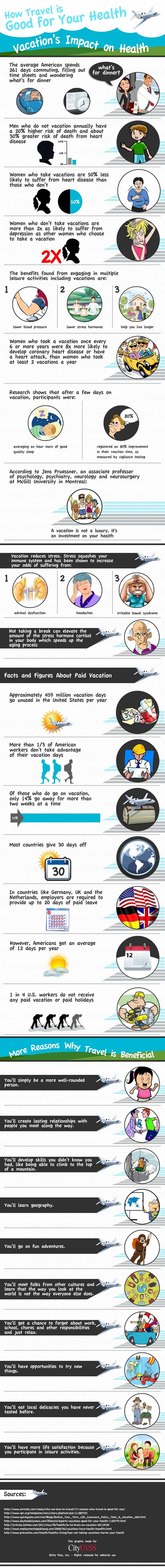 Vacation's impact on health #infographic