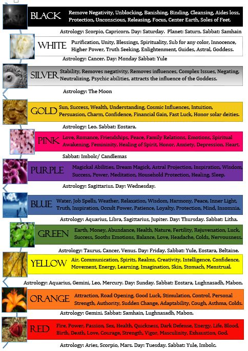 Magickal Color Chart I made for my Book of Shadows. Please feel free to share & use! - Wicca, Pagan, Candle Colors, Color Meaning, Witch.- Blessed Be!