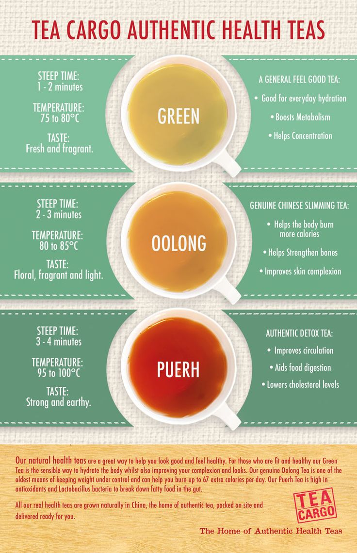 Our natural health teas are a great way to help you look good and feel healthy. Our Green Tea is the sensible way to hydrate the body whilst also improving your complexion. Our genuine Oolong Tea is one of the oldest means of keeping weight under control and can help you burn up to 67 extra calories a day. Our Puerh Tea is high in antioxidants and Lactobacillus bacteria to break down fatty food in the gut. Our health teas are grown naturally in China, packed on site and delivered ready for…