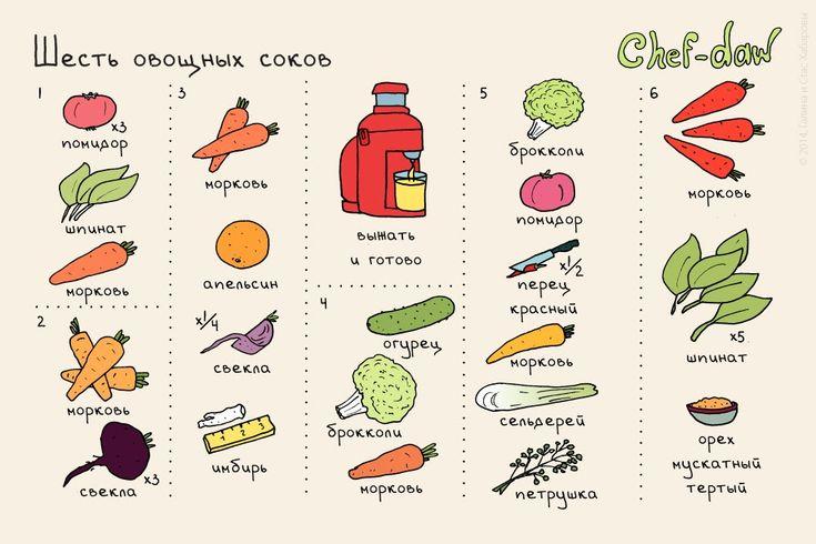 20шпаргалок, которые пригодятся накухне