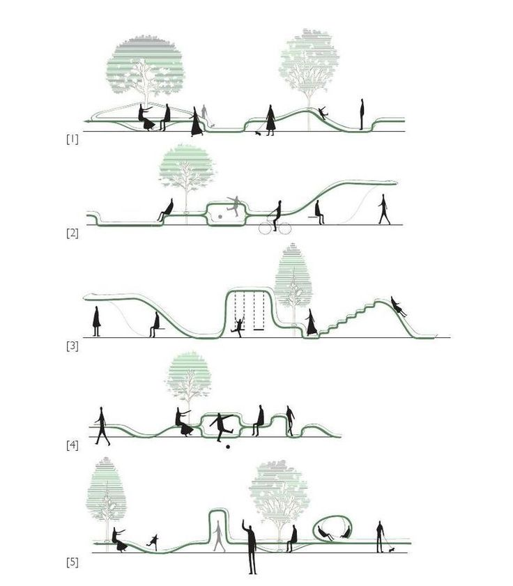 Landscape Architecture Section Drawings 1071 best architecture // sections & elevations images on
