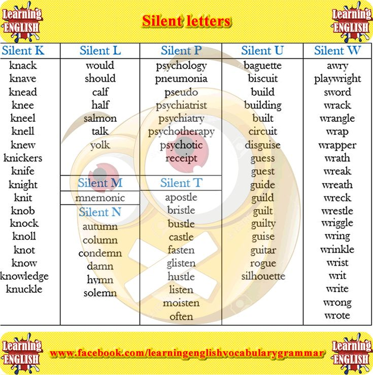 silent letters list from a to z learning english vocabulary and grammar basic english. Black Bedroom Furniture Sets. Home Design Ideas