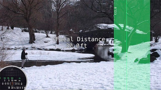 Understanding Depth of Field: How Focal Distance Affects DOF, Visualized