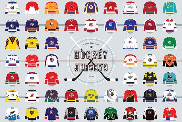 A Visual History of Hockey Jerseys on One Awesome Poster