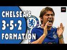 cool Why Antonio Conte Changed Chelsea's Formation to 3-5-2? | Football Tactics