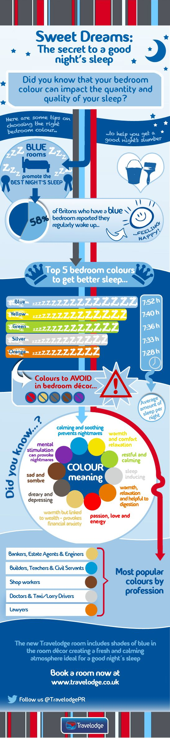 infographic missing out on sleep your bedroom wall colors could be to blame - Bedroom Color Psychology