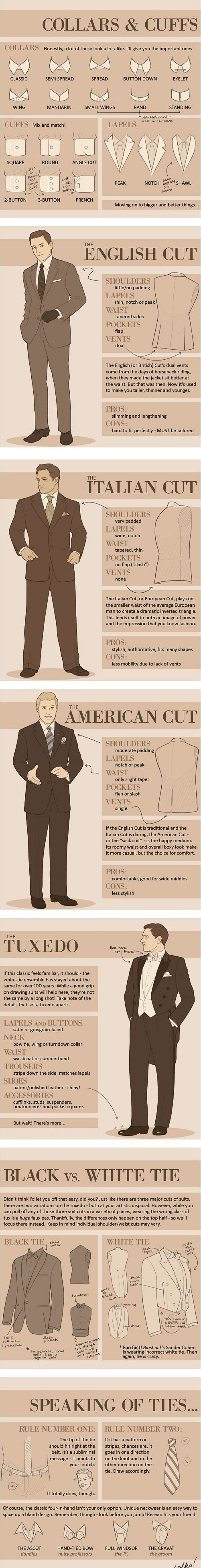 Wedding Suits Decoded remember to show this to future husband for reference.
