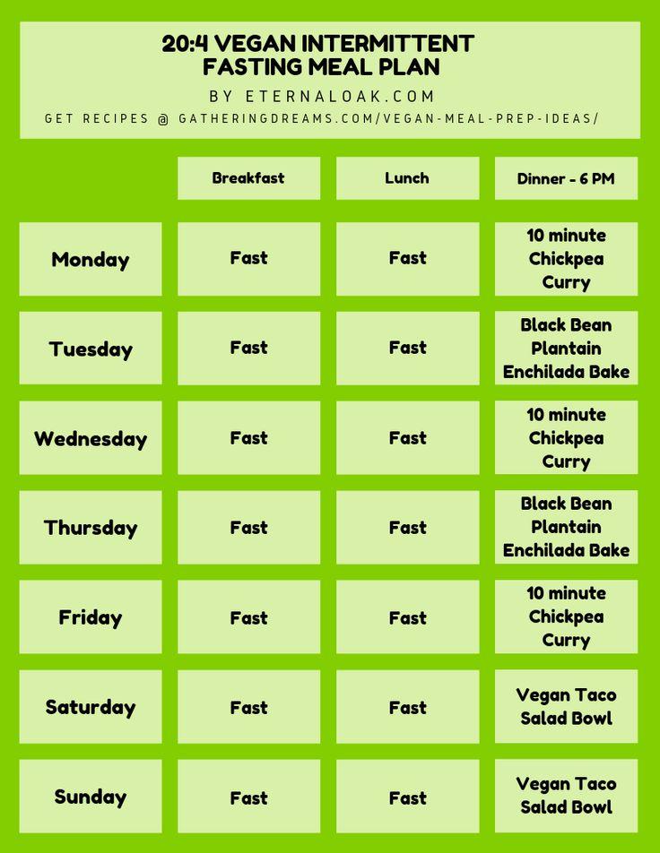Intermittent Fasting for Vegans Plant Based Meal Plans