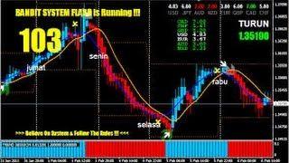 Gci forex trading signal