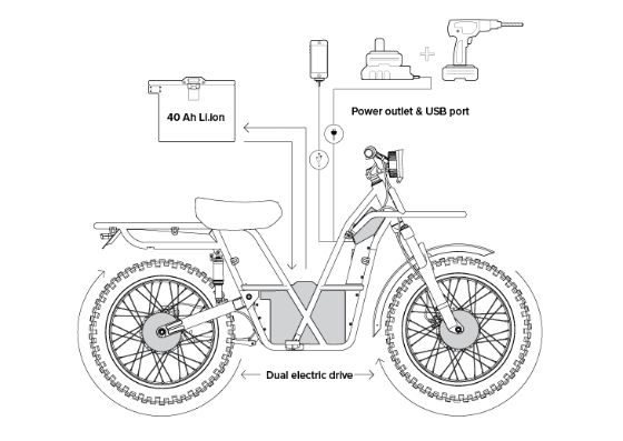 Deux ingénieurs néo-zélandais lancent le UBCO 2x2, un vélo électrique tout terrain avec deux roues motrices qui s'adapte à tous les terrains. Quid du 4x4 automobile ?