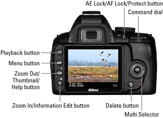 Nikon D3000 For Dummies Cheat Sheet - For Dummies
