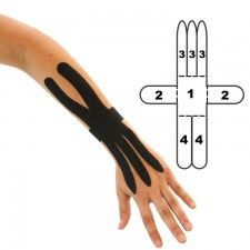 The Kindmax Precut Wrist Support is a kinesiology tape application designed to relieve wrist pain and inflammation from injuries, degenerative conditions or overuse. It can be applied to the front or back of the wrist, making it effective for conditions such as carpal tunnel syndrome, sprained or strained wrist, tendinitis in flexor or extensor muscles and arthritis in the wrist or hand. Only available at: http://www.theratape.com/kindmax-precut-wrist-support.html