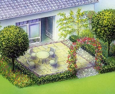 Planung Der Terrasse.