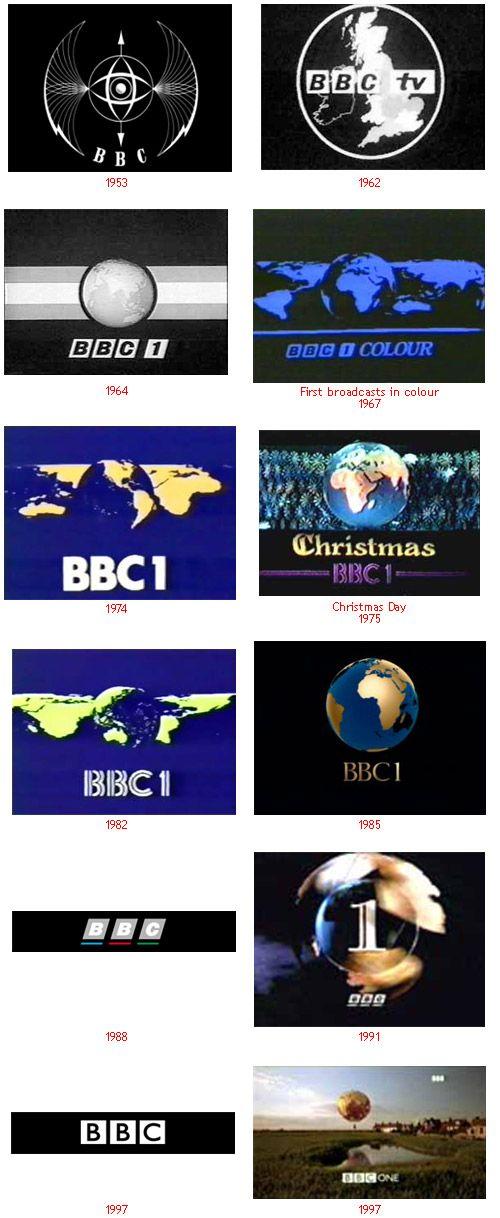 BBC Logo Evolution