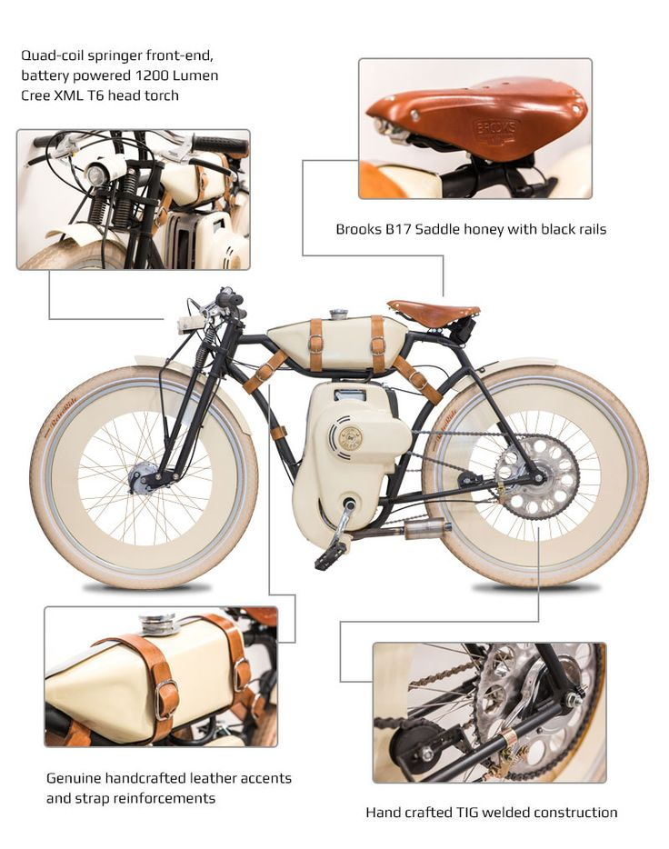 Crowdfund The Cruiser   Gas Powered Version with Specs