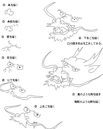Catharsis ~カタルシス~ 龍の描き方