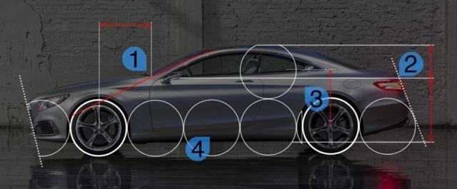 Mercedes Concept S-Class Coupé (2013)