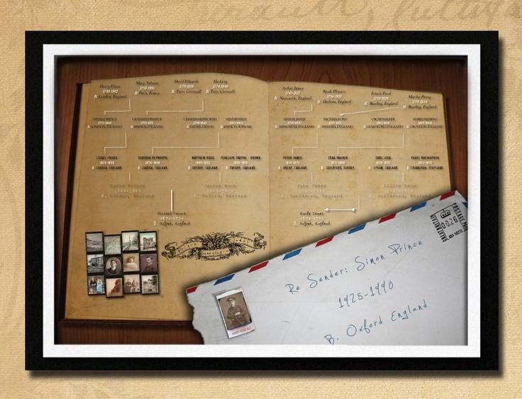 Postal Theme - Family Tree