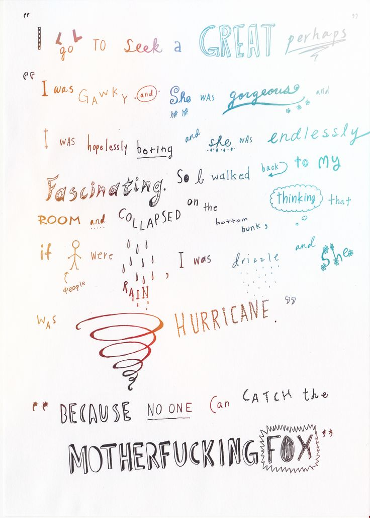Quotes about looking for alaska - Term paper Example