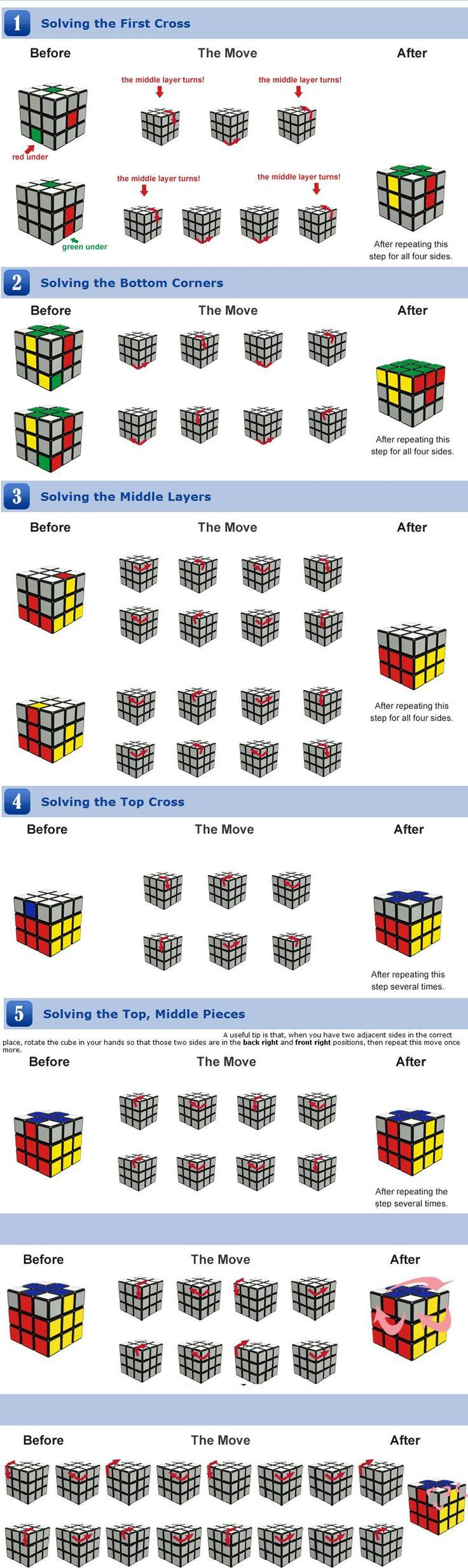 10 Coolest Weird Rubik's Cubes That Are Truly The Stuff Of Legends