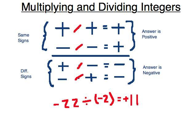 20 Multiplying And Dividing Negative Numbers Worksheet Times And Division Worksheets Negative Numbers Worksheet Negative Numbers Number Worksheets