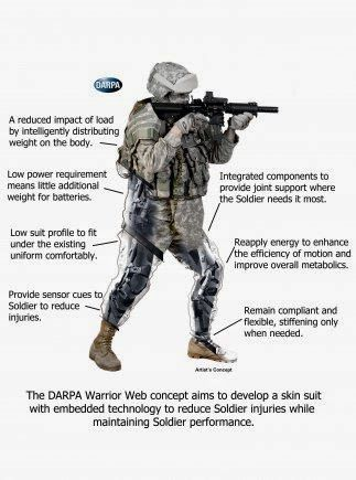 DARPA Warrior Web Supersuit Projects targets helping soldiers to Enhance Endurance and Strength to enable Soldiers to Run 4 Minute Miles