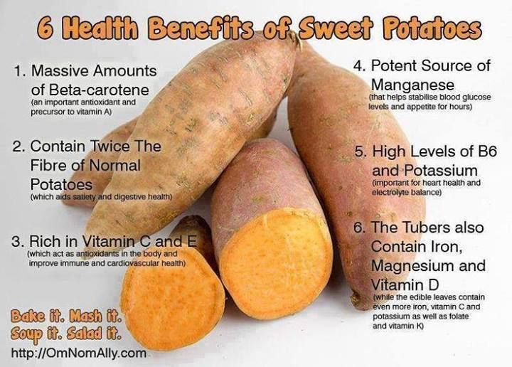 Six Health-Benefits of Sweet Potatoes