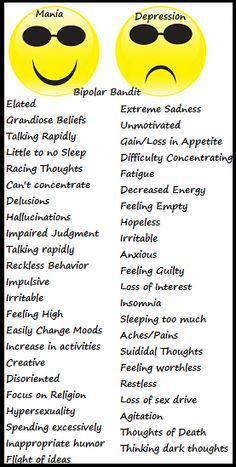 Bipolar symptom chart                                                                                                                                                                                 Mais