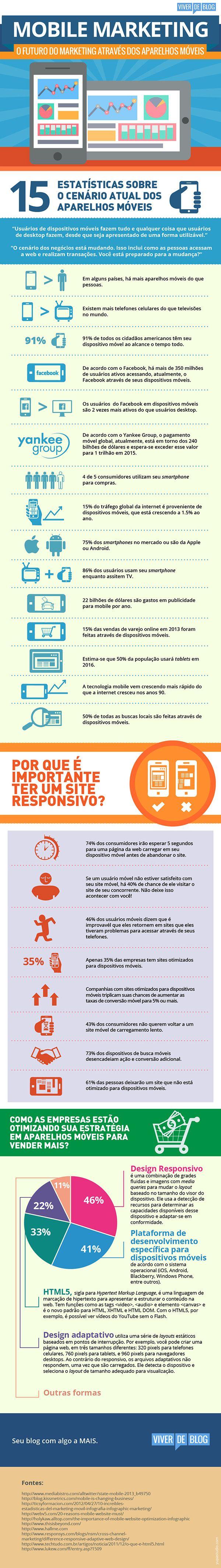 Vdb mobileMKT info 600px [Infográfico] Mobile Marketing: O Futuro do Marketing Através dos Aparelhos Móveis