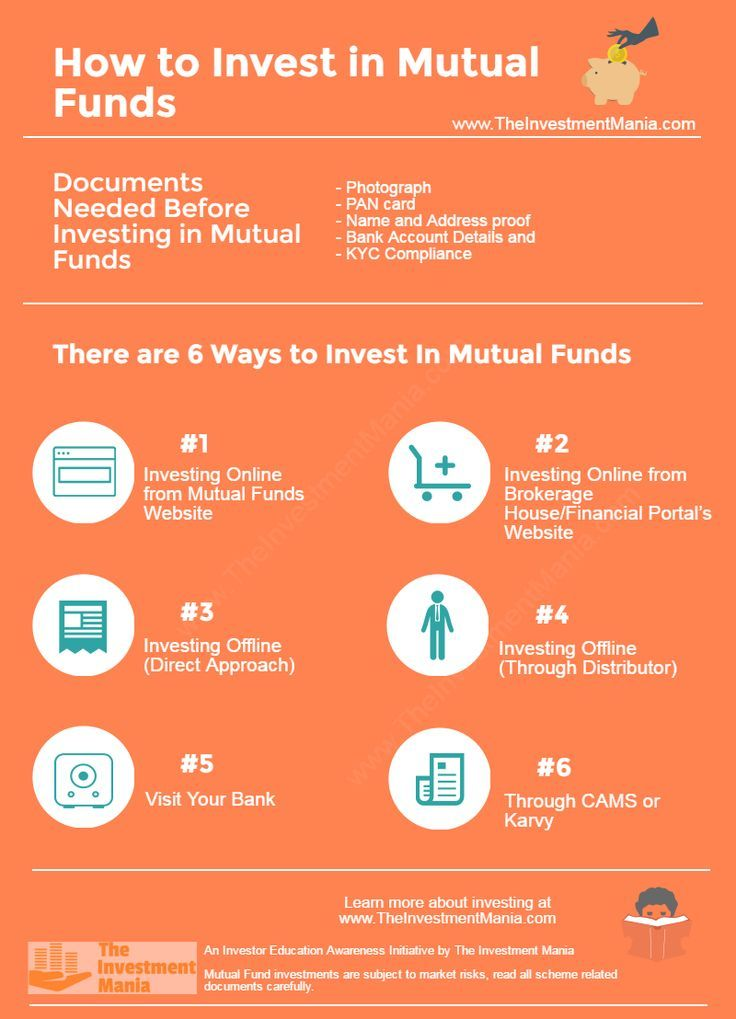 How To Invest In Mutual Funds Learn What Are Different Ways For
