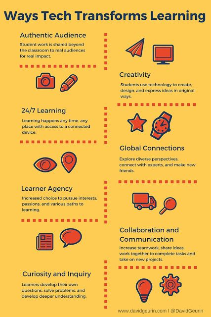 9 best digital agedigital literacy images on pinterest digital david geurin shared 7 ways tech transforms learning the first reason fandeluxe Image collections