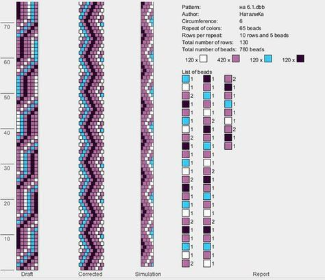 Bildergebnis für Häkelketten Muster