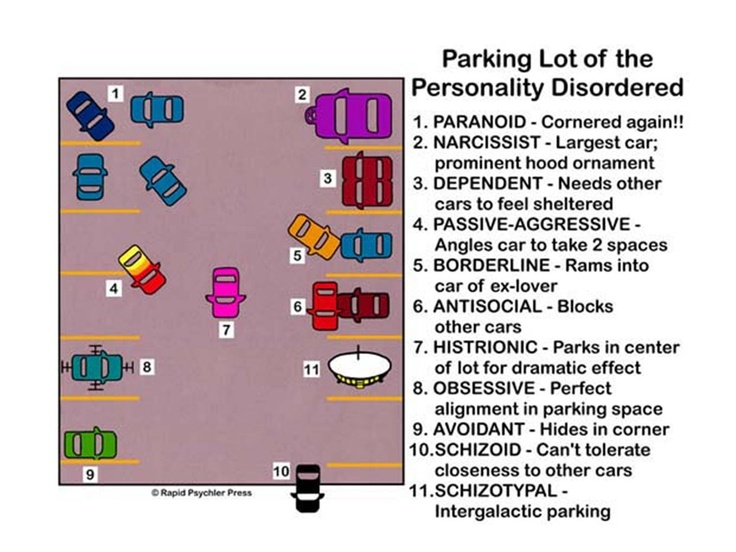 Personality disorders--Great for remembering Psych Nursing!!