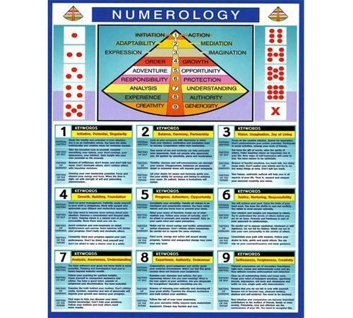 Number 402 numerology image 2