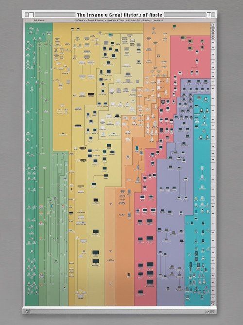cryptocurrency data visualization