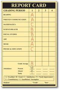 Best Board SelfAssessment Images On   Assessment