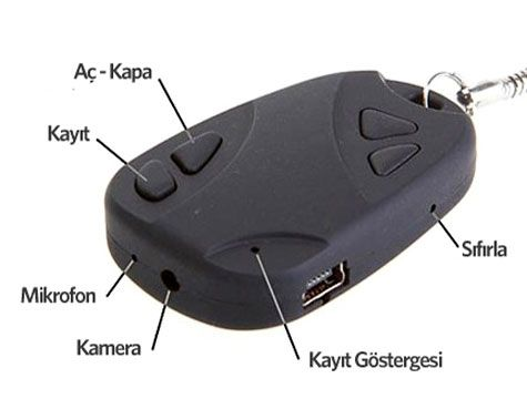 Anahtarlık Tasarımlı Video Kamera :: DEVesnaf