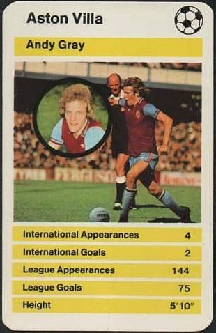 Andy Gray - Aston Villa - featured on a 1970s Top Trumps card