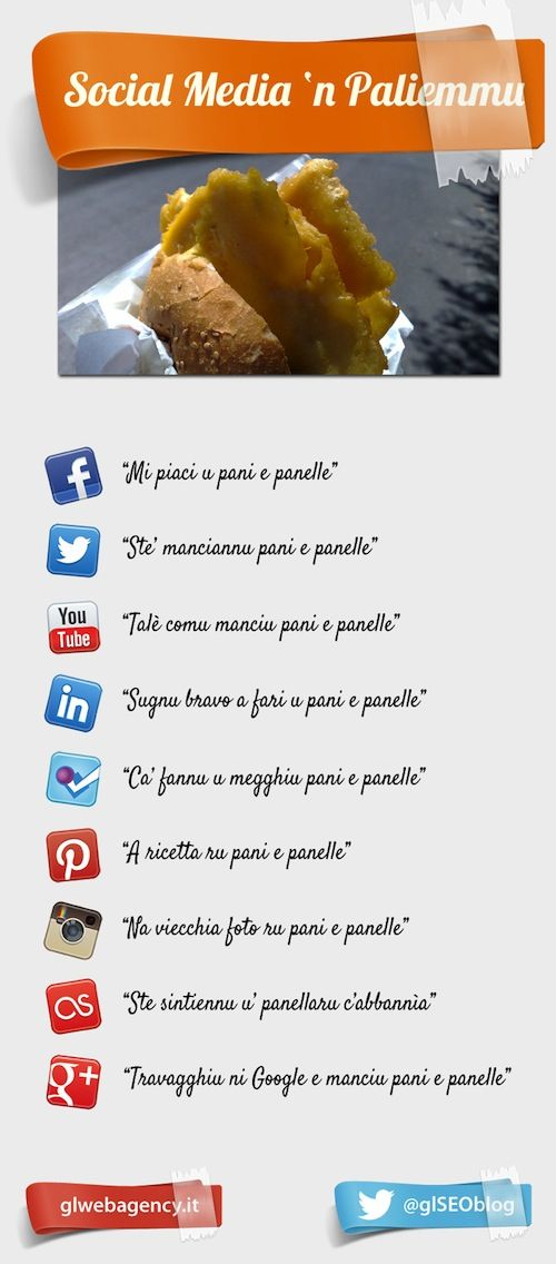 I social media spiegati a pane e pannelle