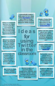 "Ideas for Using Twitter in the Classroom- iLearn Technology. Twitter is ""the"" social network for teenagers (especially high school). Take advantage of that and use it in your classroom. Here are a few ideas to spark your own ideas."