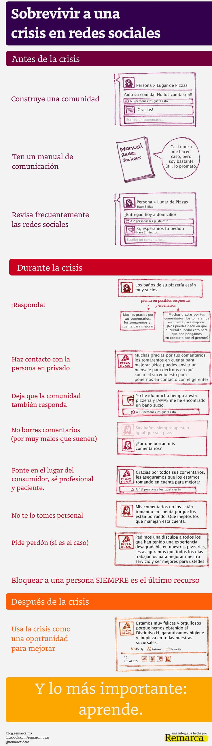 Manual de crisis en las redes sociales