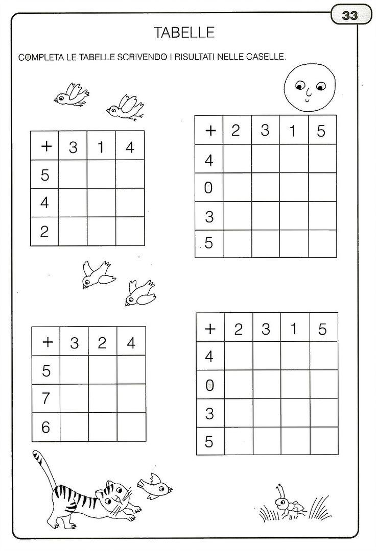 blog | Fogli di esercizi di matematica, Matematica per ...