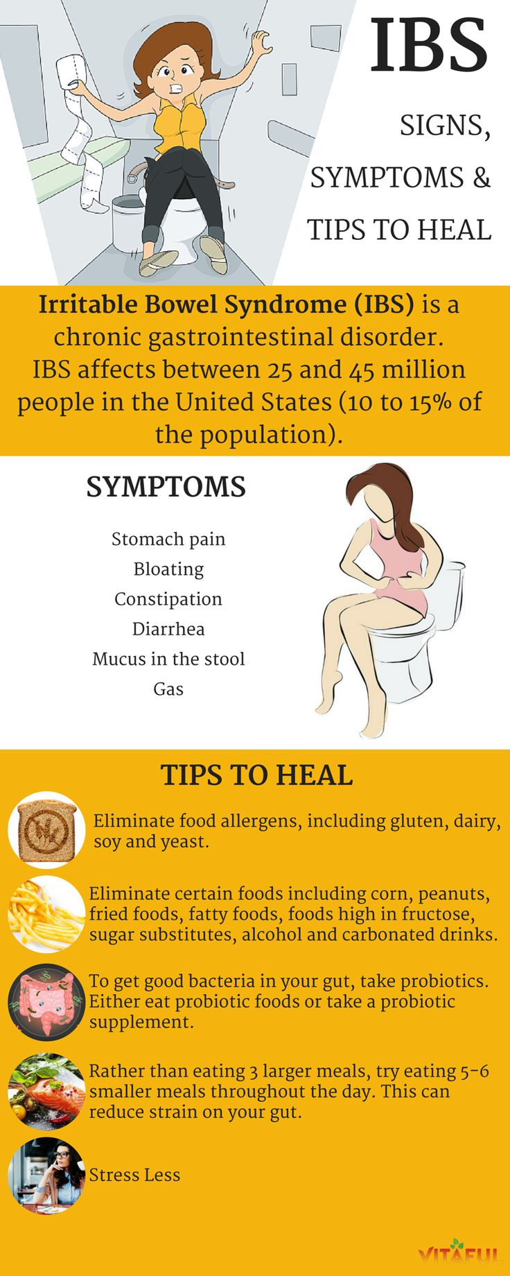 Gut Health: Learn About IBS, Along With The Signs, Symptoms and Tips To Heal.