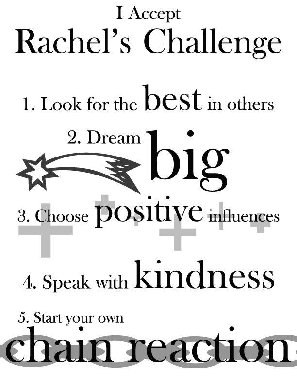rachel's challenge | TrickyArt
